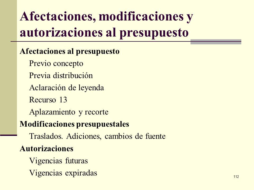 Afectaciones, modificaciones y autorizaciones al presupuesto