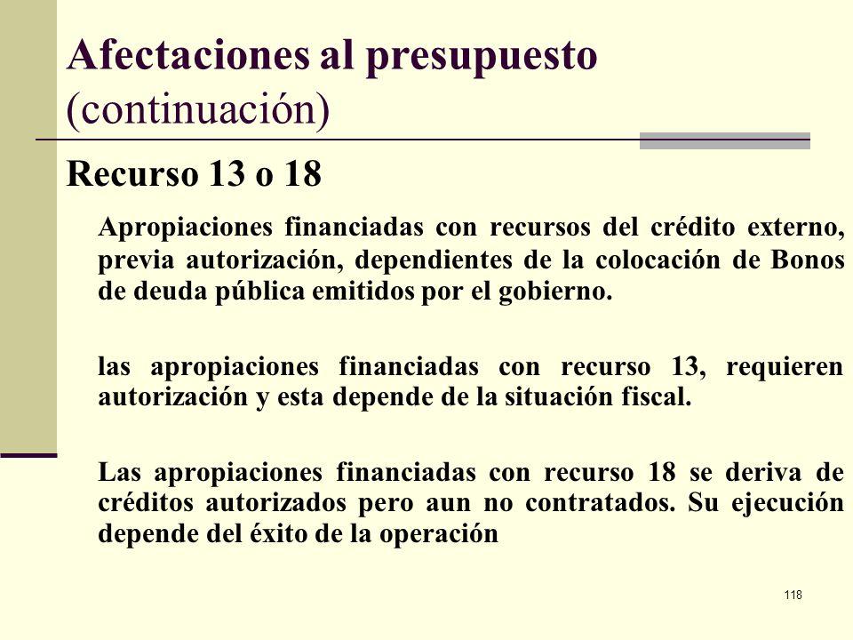 Afectaciones al presupuesto (continuación)