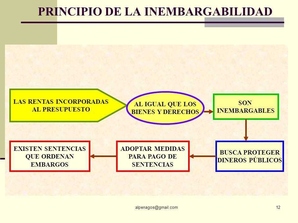 PRINCIPIO DE LA INEMBARGABILIDAD