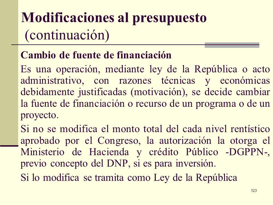 Modificaciones al presupuesto (continuación)