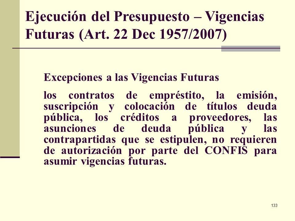 Ejecución del Presupuesto – Vigencias Futuras (Art. 22 Dec 1957/2007)