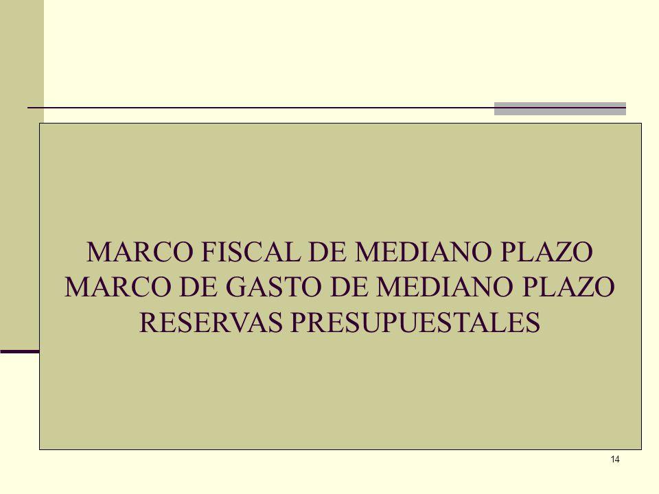 MARCO FISCAL DE MEDIANO PLAZO MARCO DE GASTO DE MEDIANO PLAZO