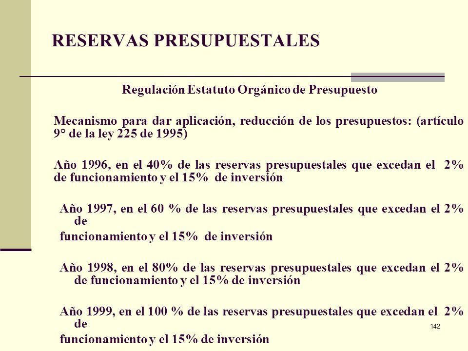 RESERVAS PRESUPUESTALES