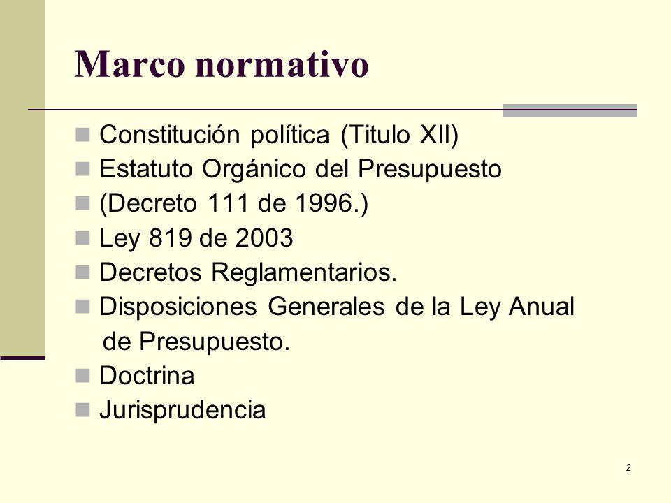 Marco normativo Constitución política (Titulo XII)