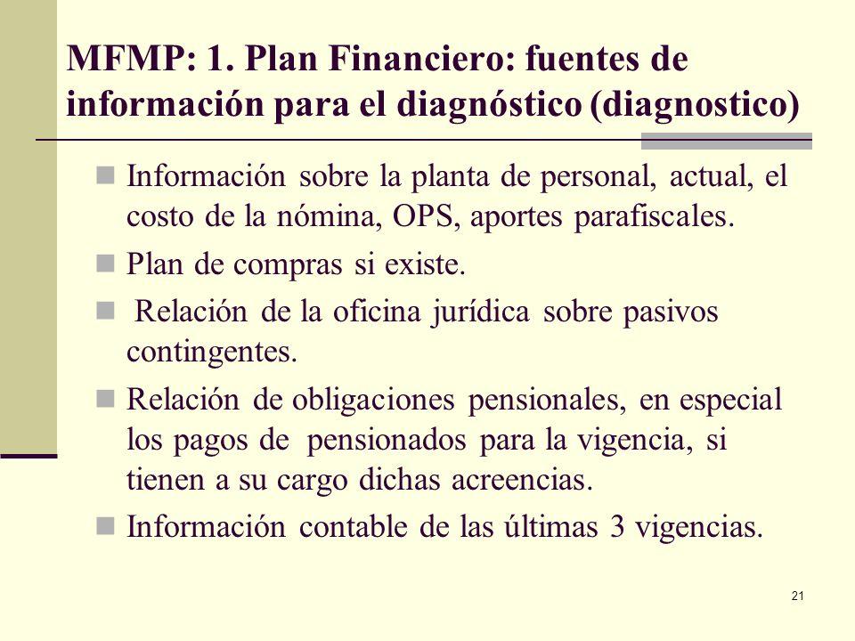 MFMP: 1. Plan Financiero: fuentes de información para el diagnóstico (diagnostico)