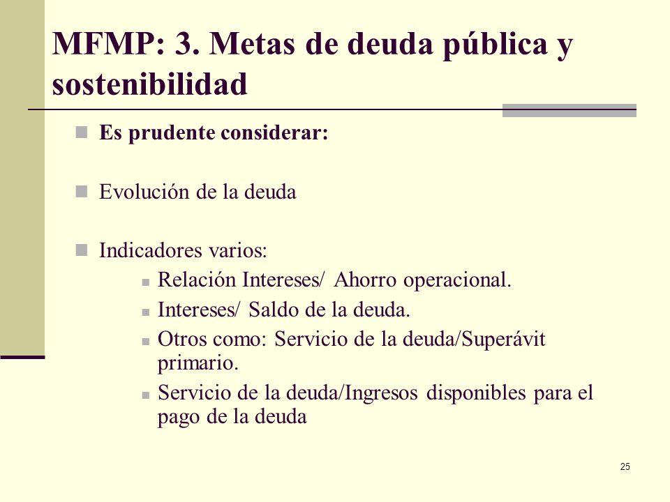 MFMP: 3. Metas de deuda pública y sostenibilidad