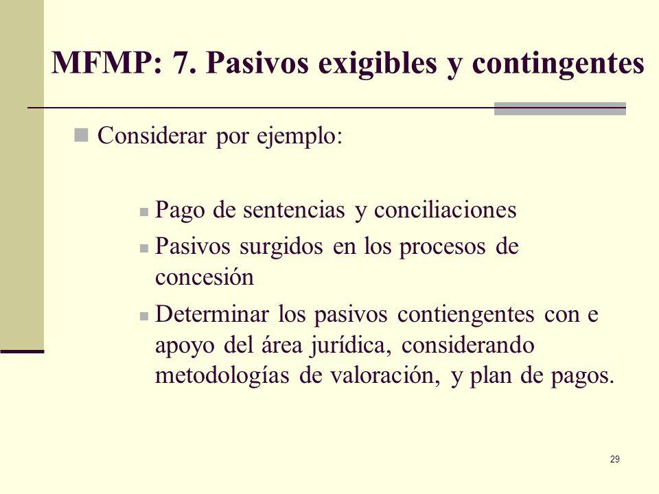 MFMP: 7. Pasivos exigibles y contingentes