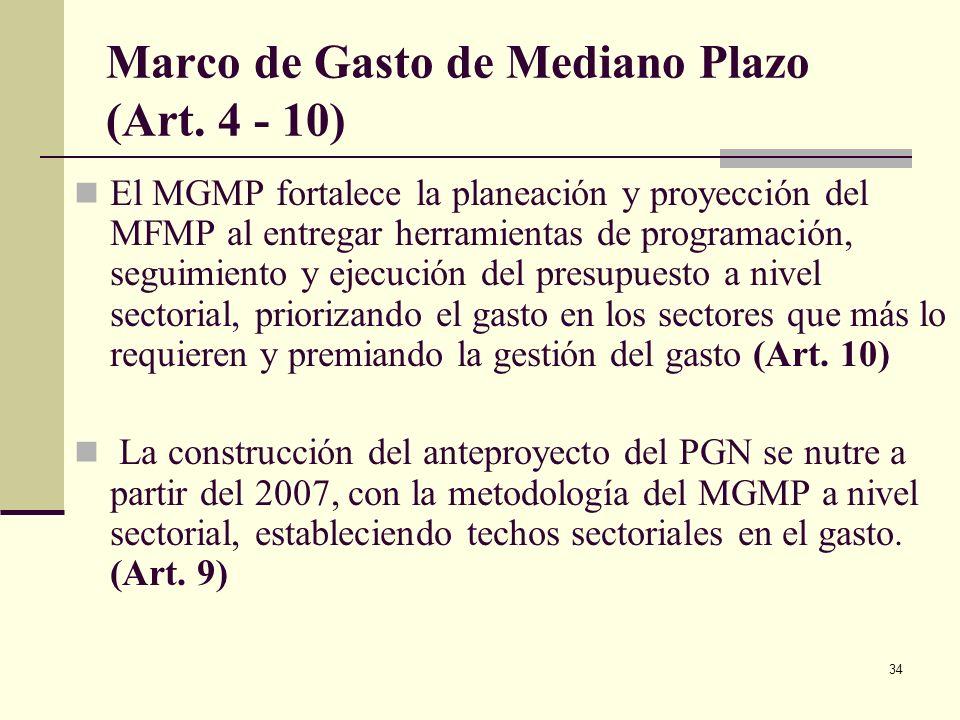 Marco de Gasto de Mediano Plazo (Art. 4 - 10)