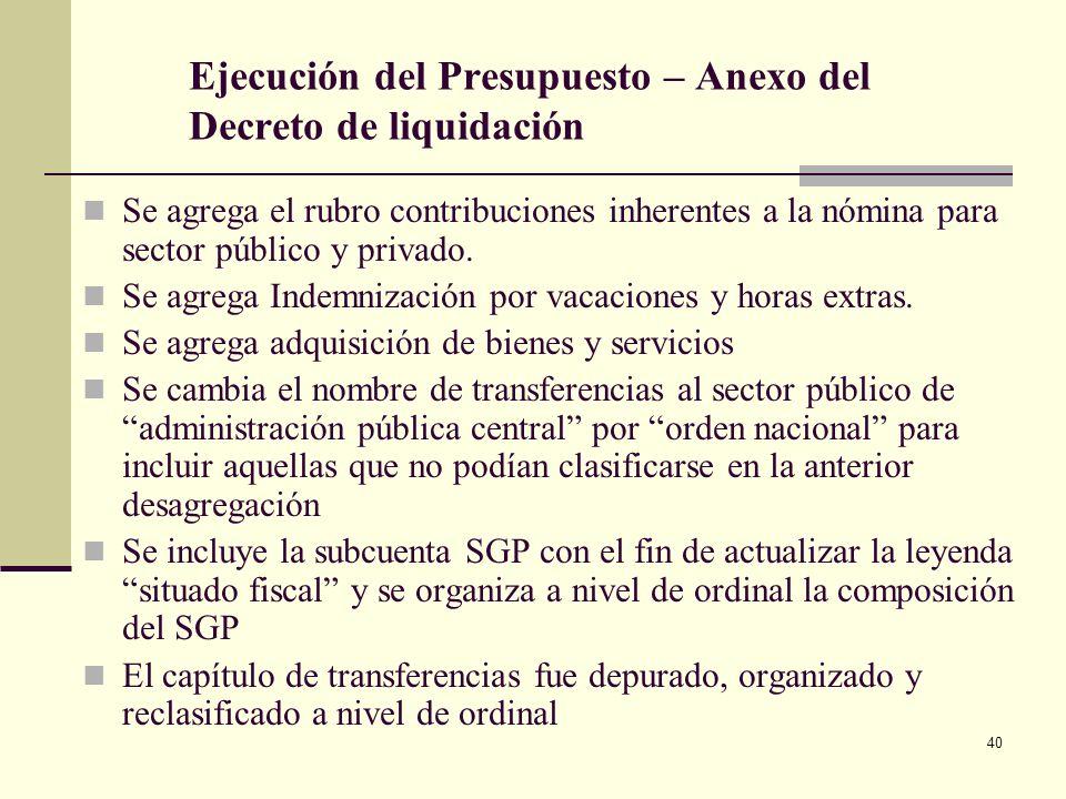 Ejecución del Presupuesto – Anexo del Decreto de liquidación