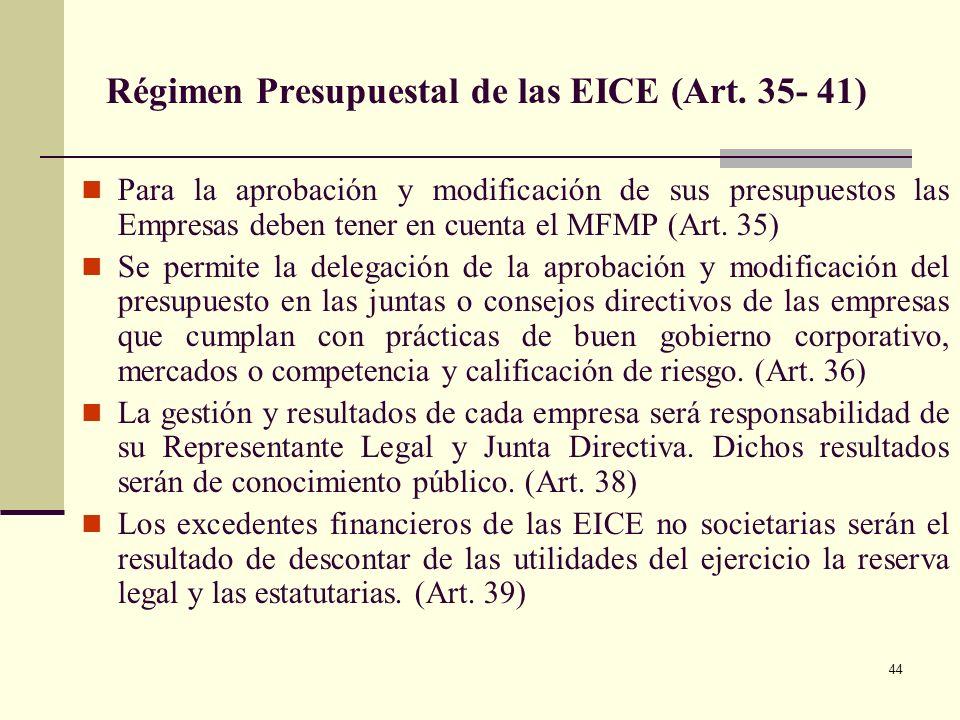 Régimen Presupuestal de las EICE (Art. 35- 41)