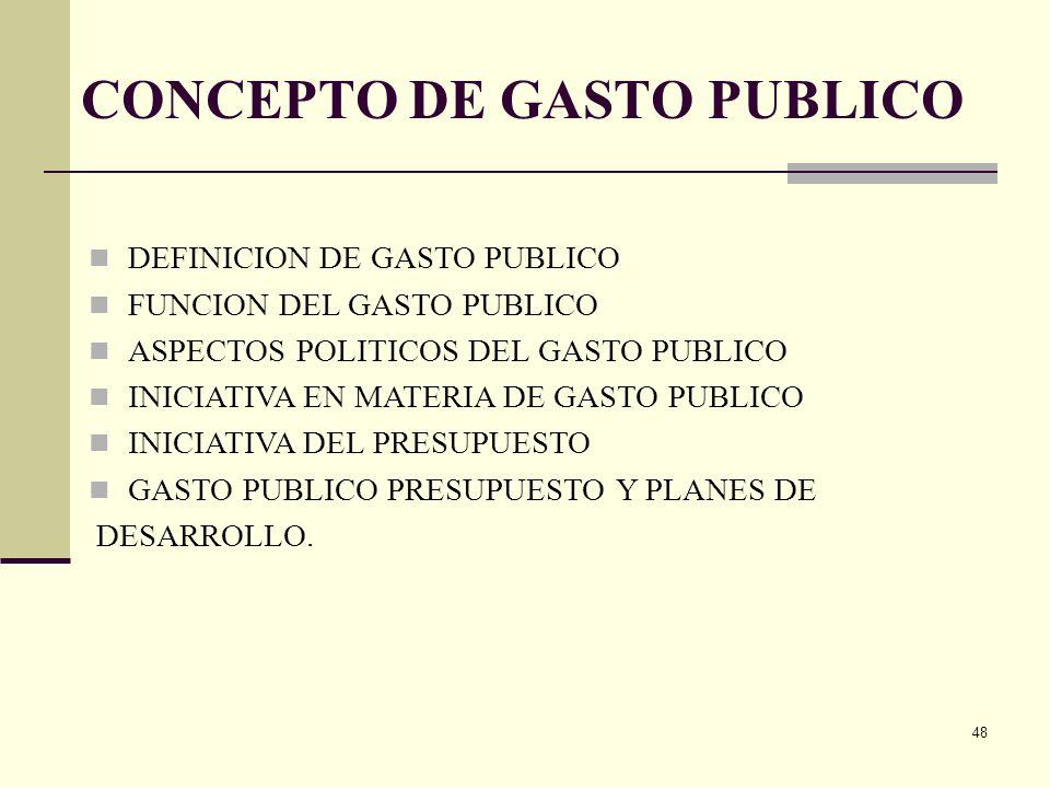 CONCEPTO DE GASTO PUBLICO