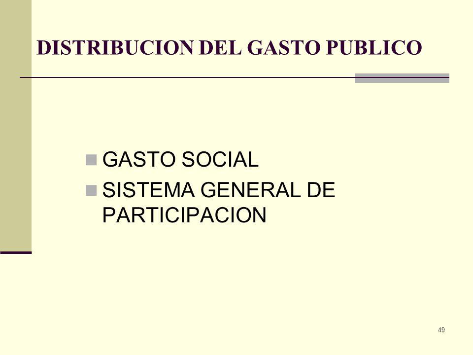 DISTRIBUCION DEL GASTO PUBLICO
