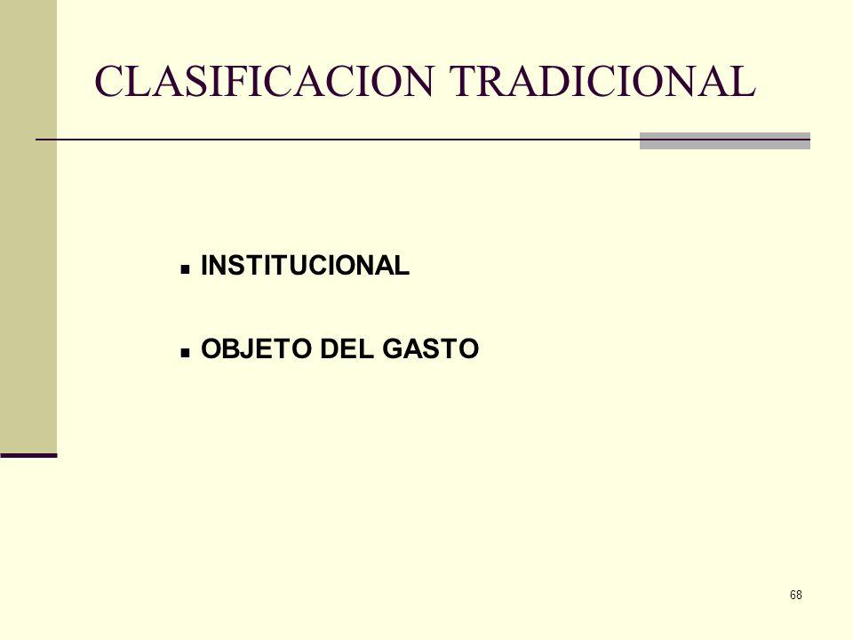 CLASIFICACION TRADICIONAL