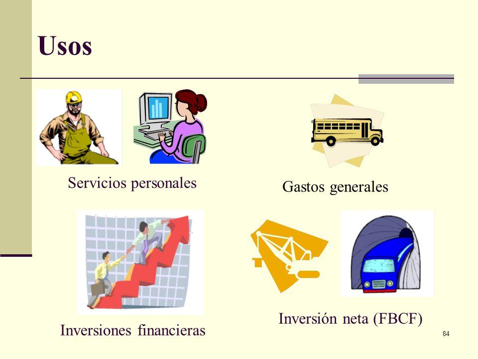 Usos Servicios personales Gastos generales Inversión neta (FBCF)