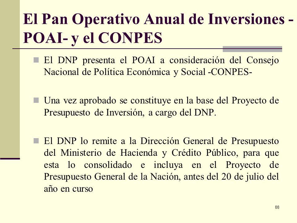El Pan Operativo Anual de Inversiones -POAI- y el CONPES