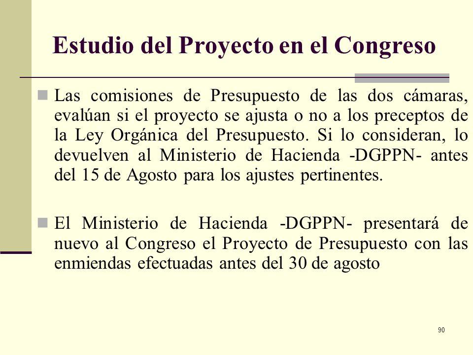 Estudio del Proyecto en el Congreso