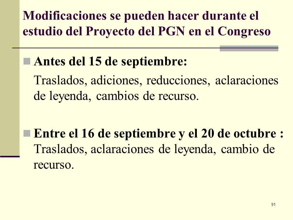 Modificaciones se pueden hacer durante el estudio del Proyecto del PGN en el Congreso