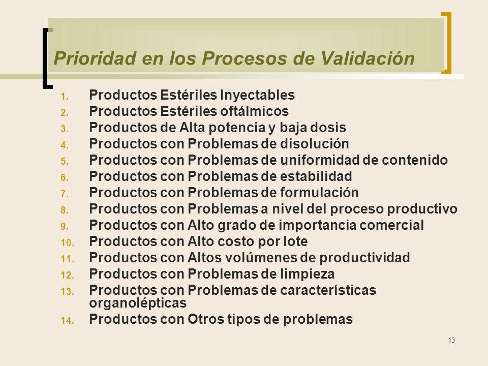 Prioridad en los Procesos de Validación
