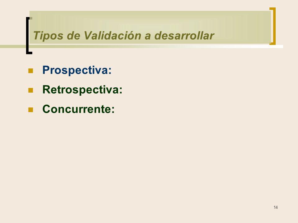 Tipos de Validación a desarrollar