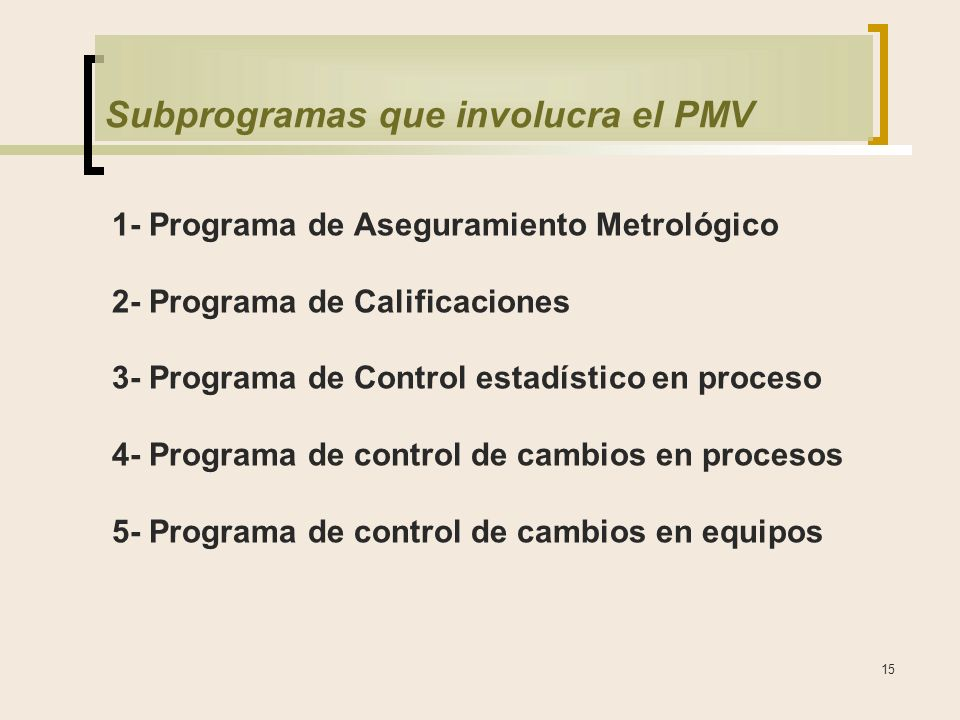 Subprogramas que involucra el PMV