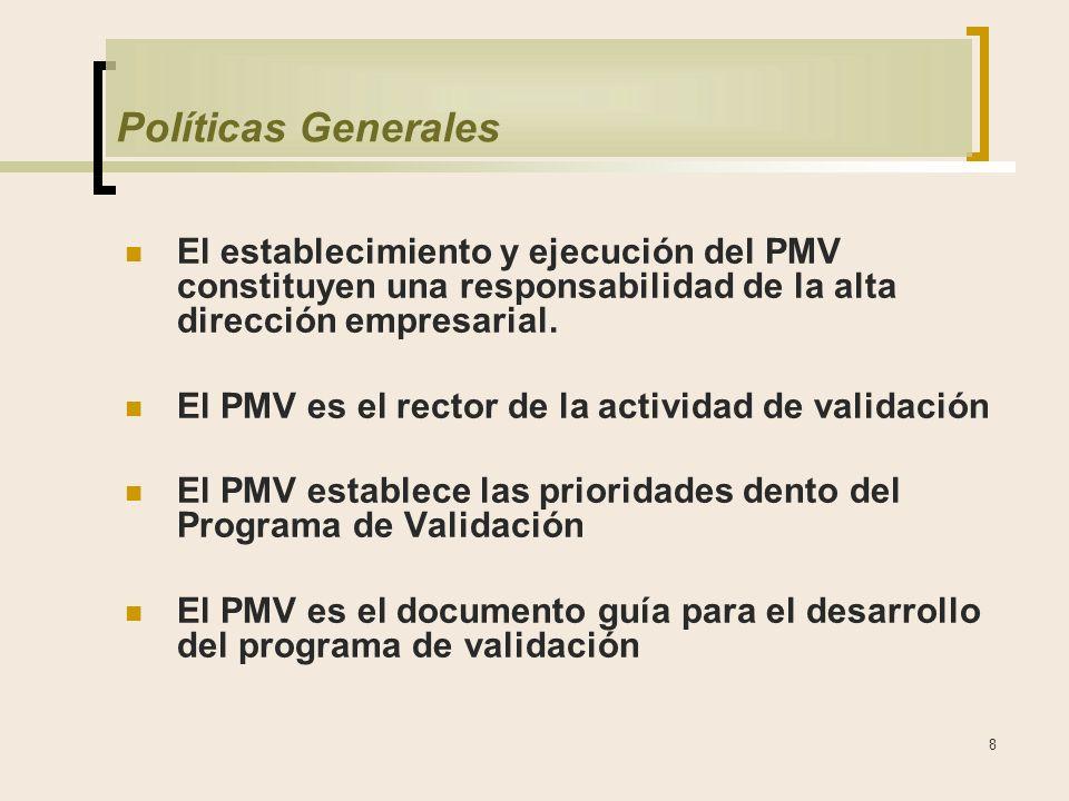 Políticas Generales El establecimiento y ejecución del PMV constituyen una responsabilidad de la alta dirección empresarial.