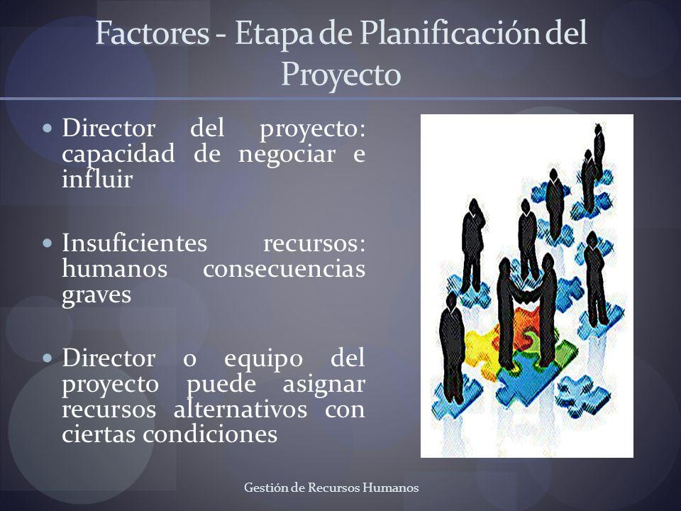 Factores - Etapa de Planificación del Proyecto