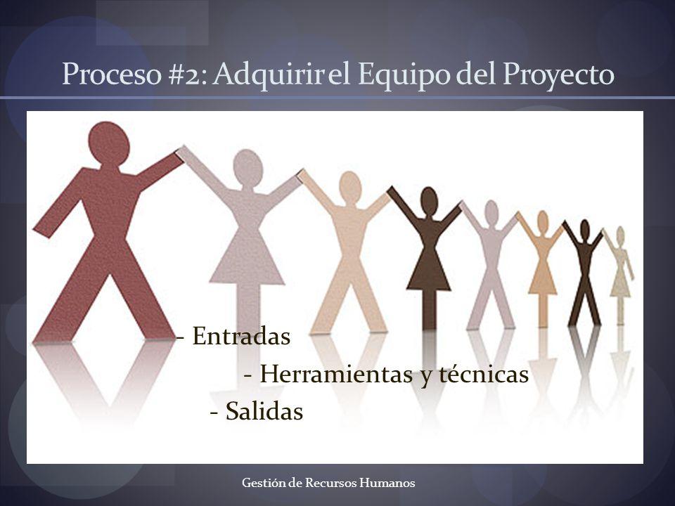 Proceso #2: Adquirir el Equipo del Proyecto