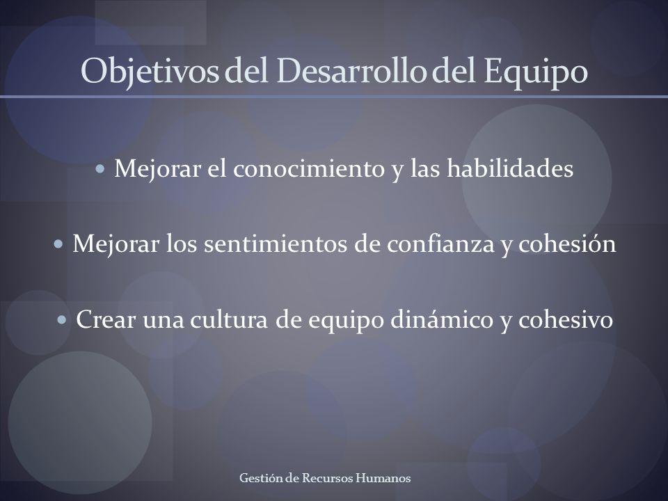 Objetivos del Desarrollo del Equipo