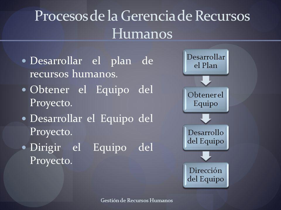 Procesos de la Gerencia de Recursos Humanos