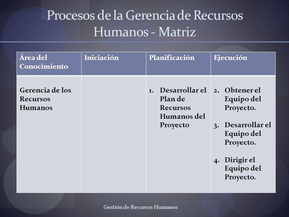 Procesos de la Gerencia de Recursos Humanos - Matriz