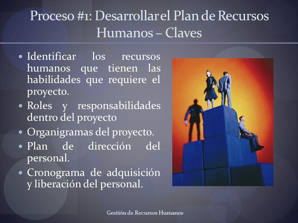 Proceso #1: Desarrollar el Plan de Recursos Humanos – Claves