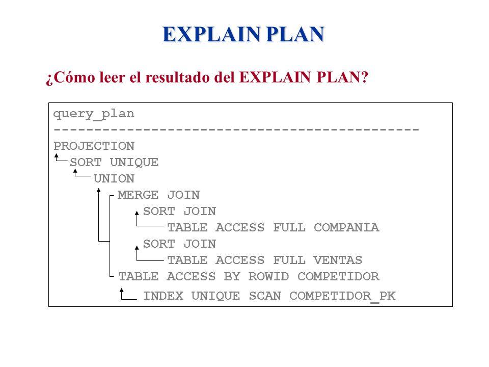 EXPLAIN PLAN ¿Cómo leer el resultado del EXPLAIN PLAN query_plan