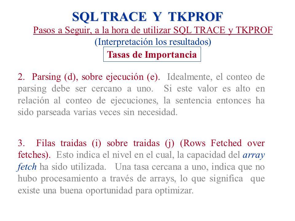 SQL TRACE Y TKPROF Pasos a Seguir, a la hora de utilizar SQL TRACE y TKPROF. (Interpretación los resultados)