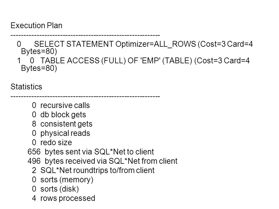 Execution Plan ---------------------------------------------------------- 0 SELECT STATEMENT Optimizer=ALL_ROWS (Cost=3 Card=4 Bytes=80)