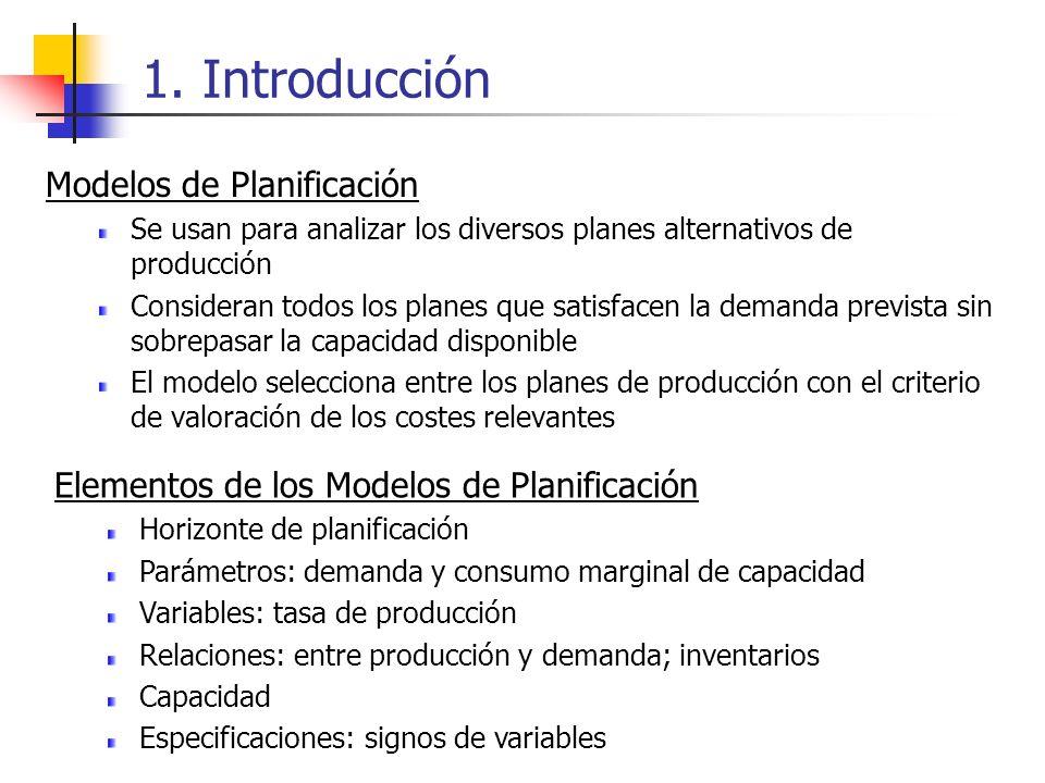 1. Introducción Modelos de Planificación