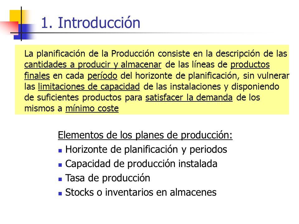 1. Introducción Elementos de los planes de producción:
