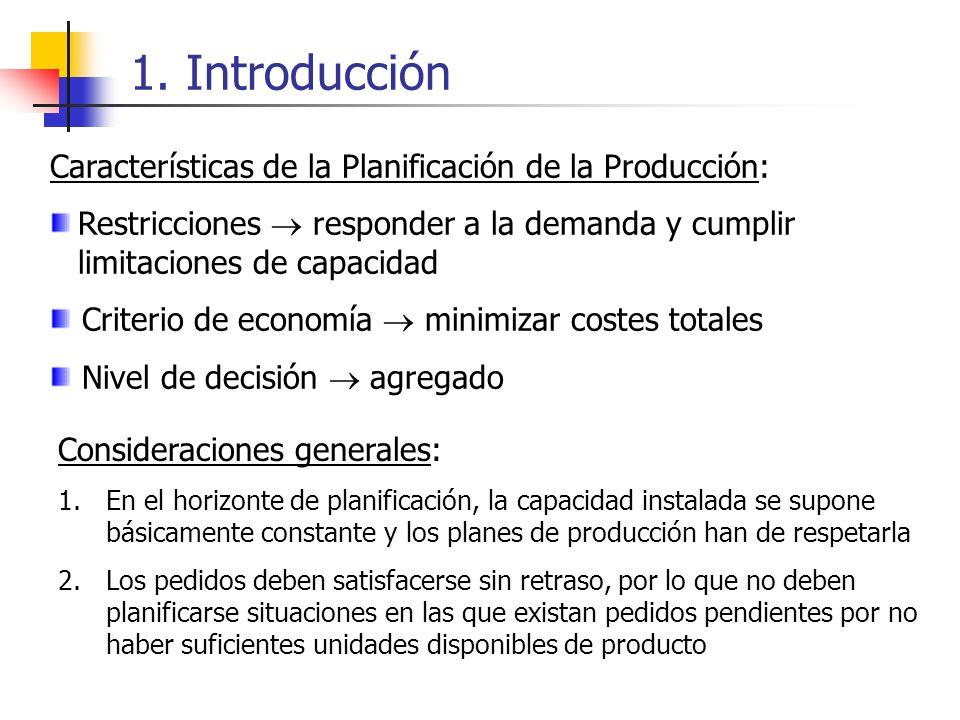 1. Introducción Características de la Planificación de la Producción: