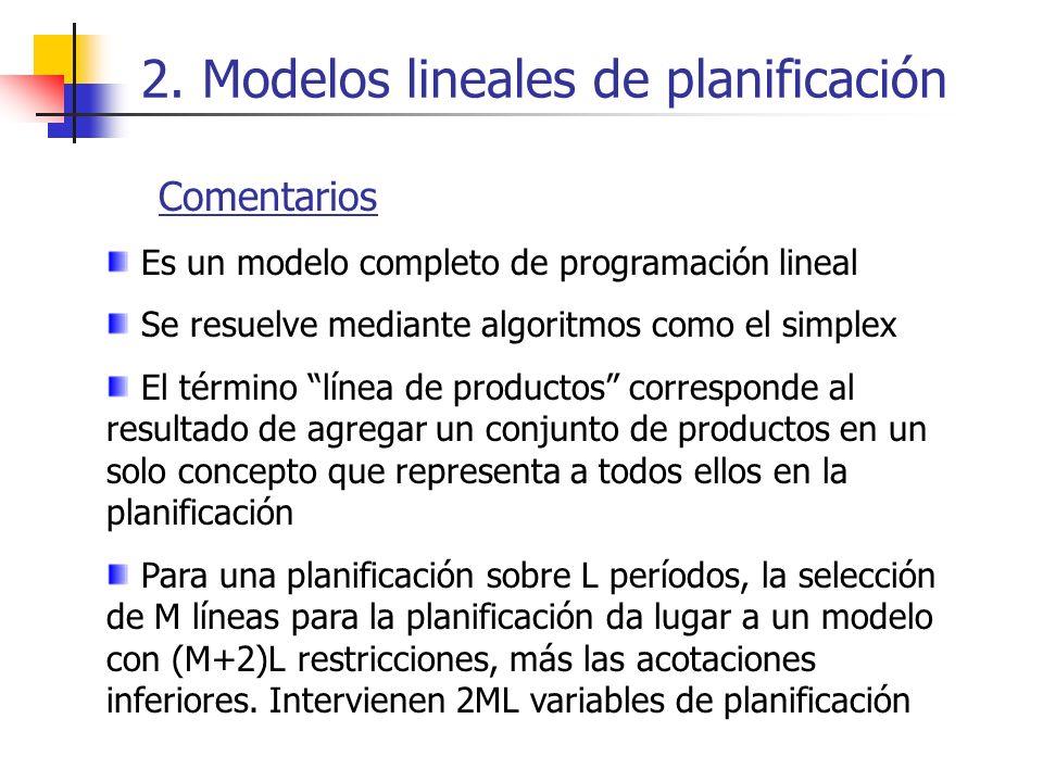2. Modelos lineales de planificación