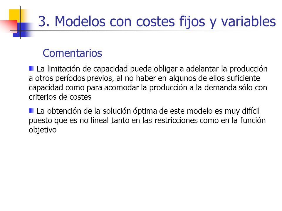3. Modelos con costes fijos y variables
