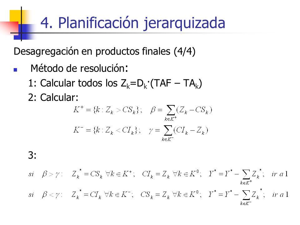 4. Planificación jerarquizada