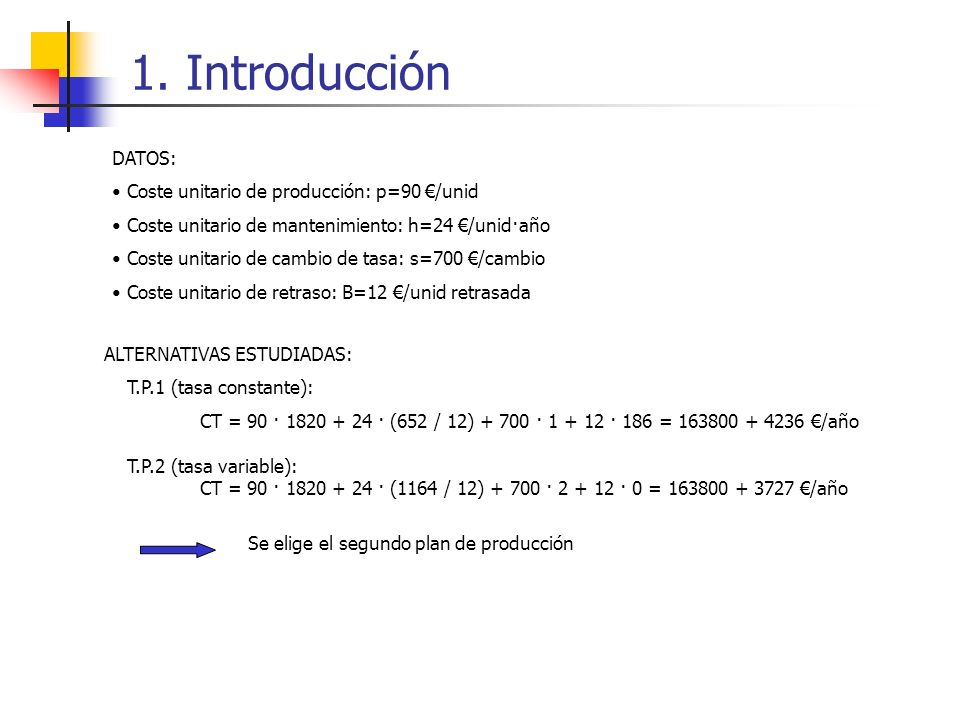 1. Introducción DATOS: Coste unitario de producción: p=90 €/unid