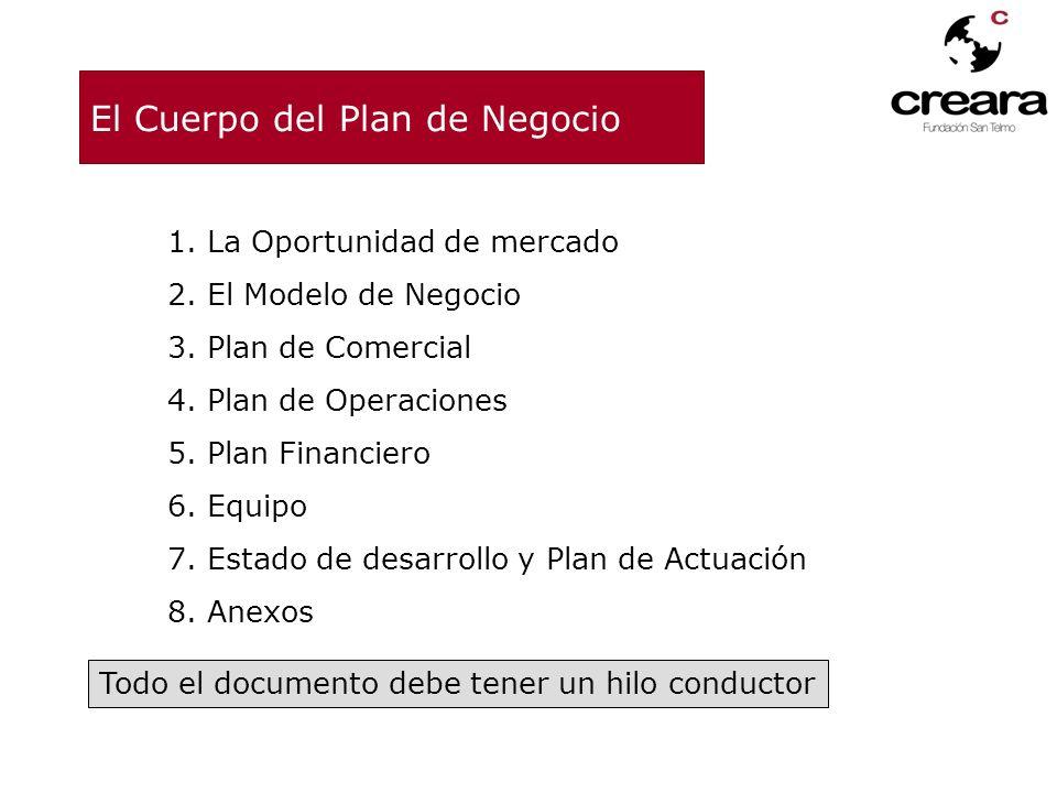 El Cuerpo del Plan de Negocio