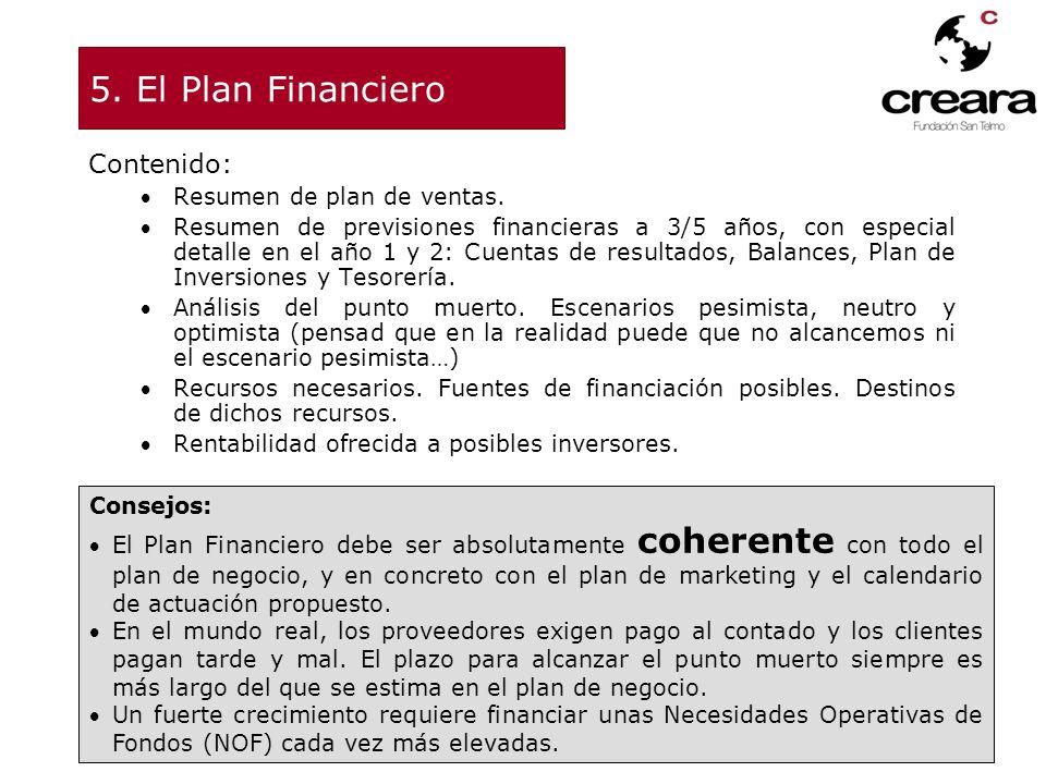 5. El Plan Financiero Contenido: Resumen de plan de ventas.