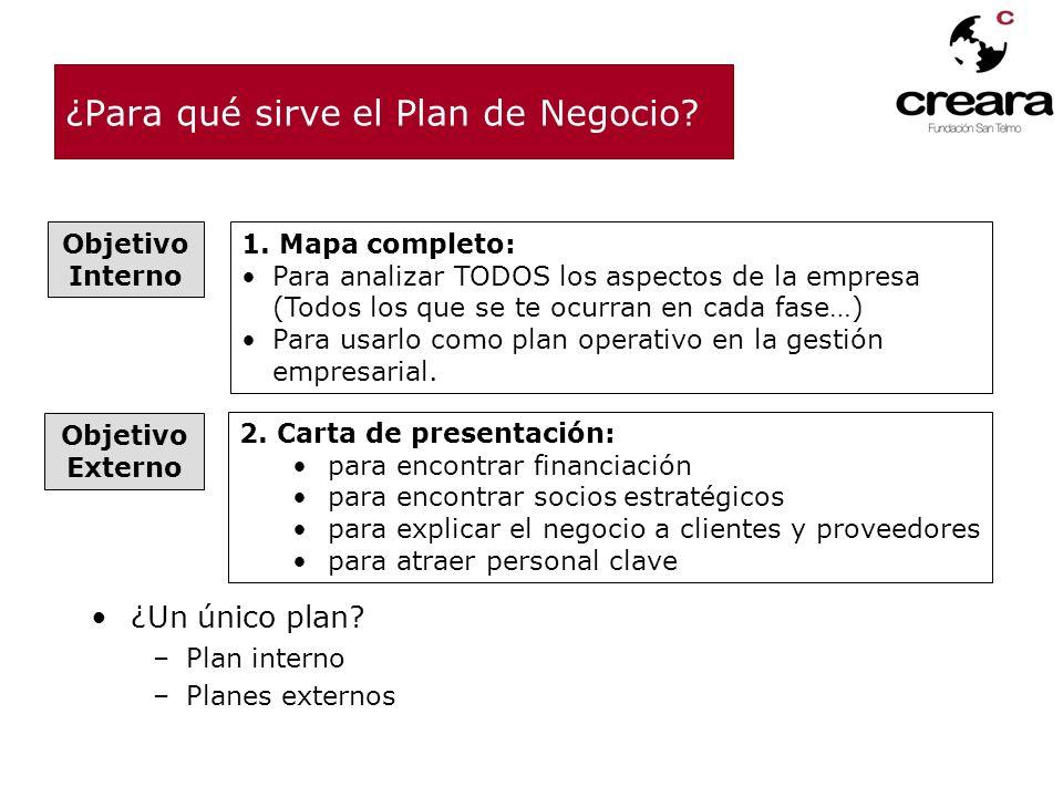 ¿Para qué sirve el Plan de Negocio