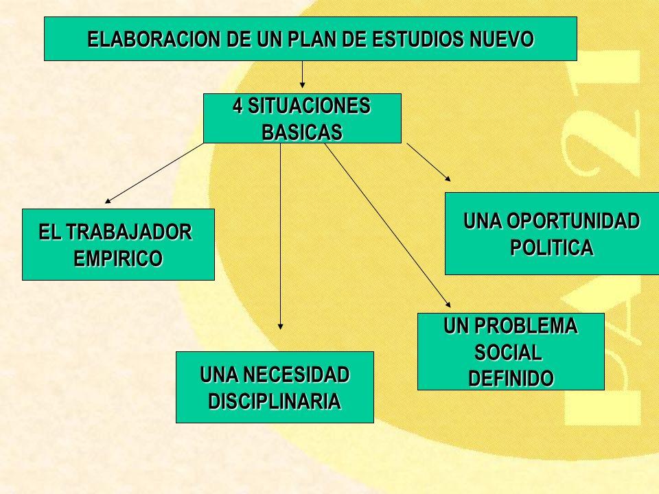 ELABORACION DE UN PLAN DE ESTUDIOS NUEVO