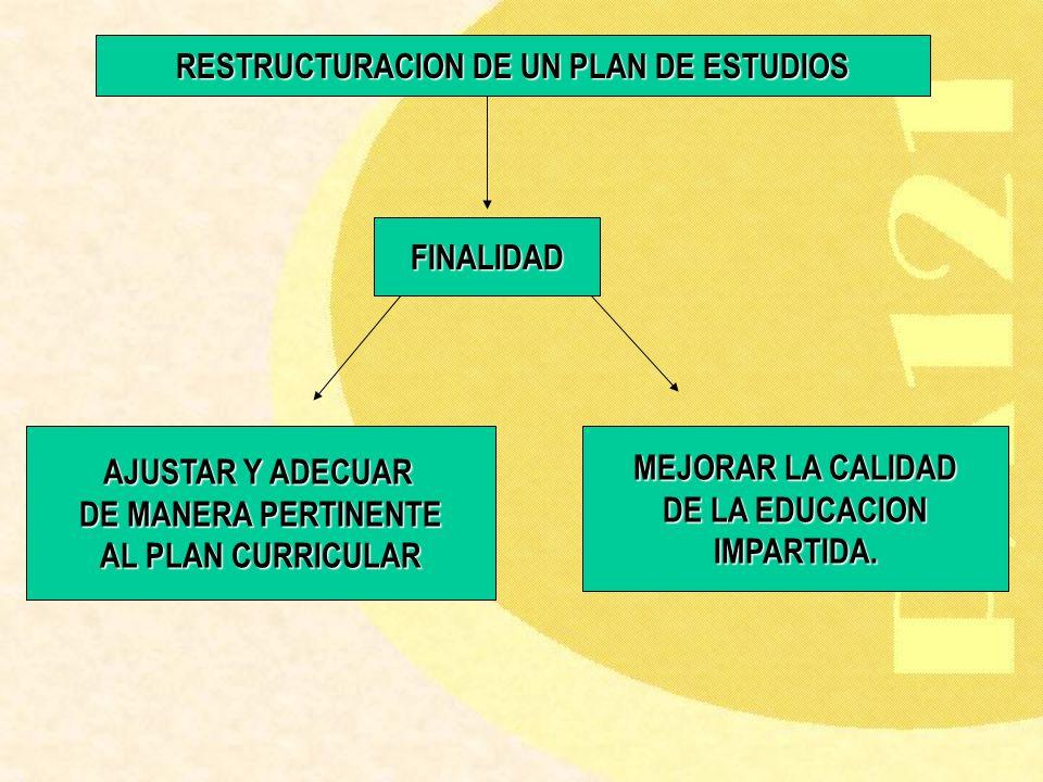 RESTRUCTURACION DE UN PLAN DE ESTUDIOS