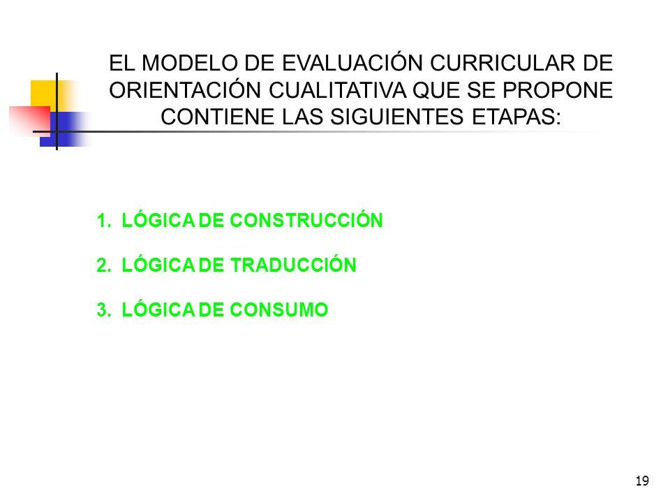 EL MODELO DE EVALUACIÓN CURRICULAR DE ORIENTACIÓN CUALITATIVA QUE SE PROPONE CONTIENE LAS SIGUIENTES ETAPAS: