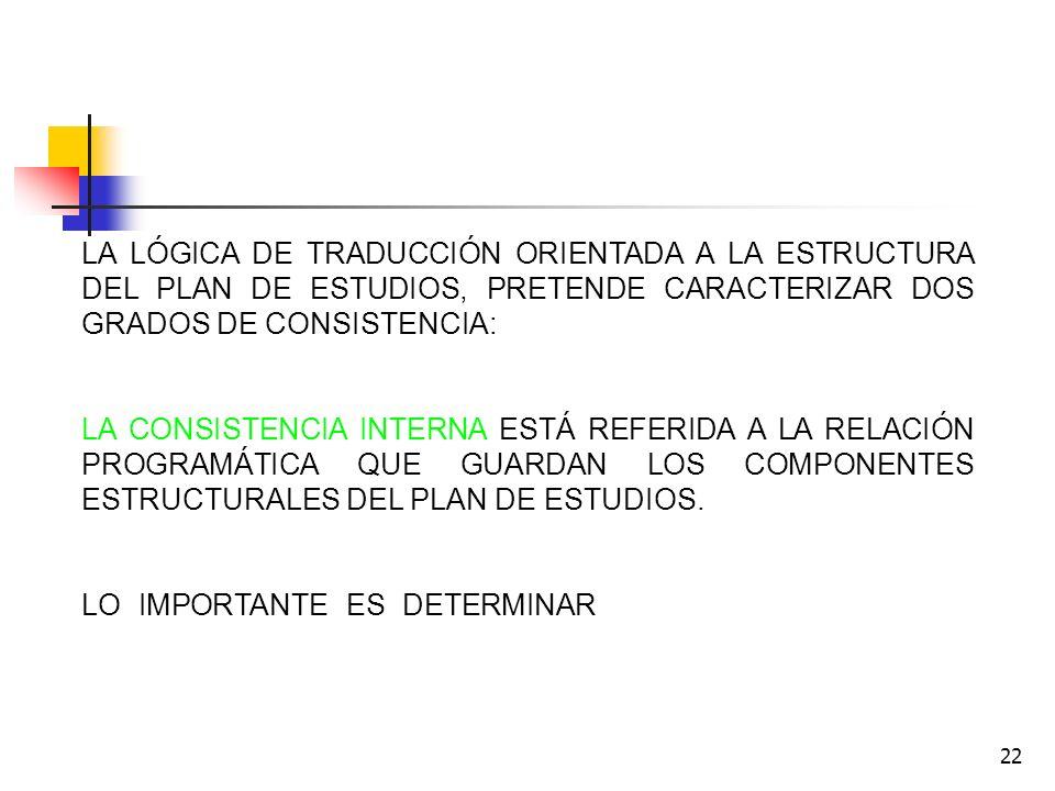 LA LÓGICA DE TRADUCCIÓN ORIENTADA A LA ESTRUCTURA DEL PLAN DE ESTUDIOS, PRETENDE CARACTERIZAR DOS GRADOS DE CONSISTENCIA: