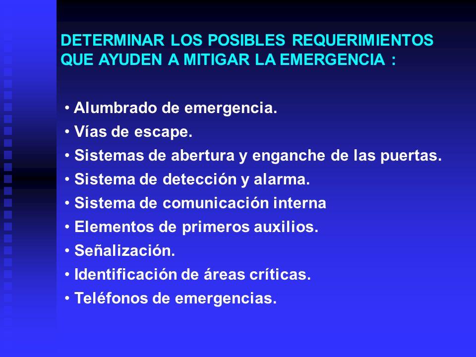 DETERMINAR LOS POSIBLES REQUERIMIENTOS QUE AYUDEN A MITIGAR LA EMERGENCIA :