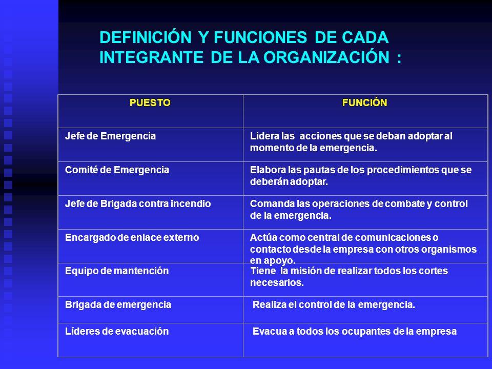 DEFINICIÓN Y FUNCIONES DE CADA INTEGRANTE DE LA ORGANIZACIÓN :